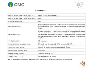 Ficha Técnica - Intención de voto Alcaldía de Cúcuta 22-08-2019