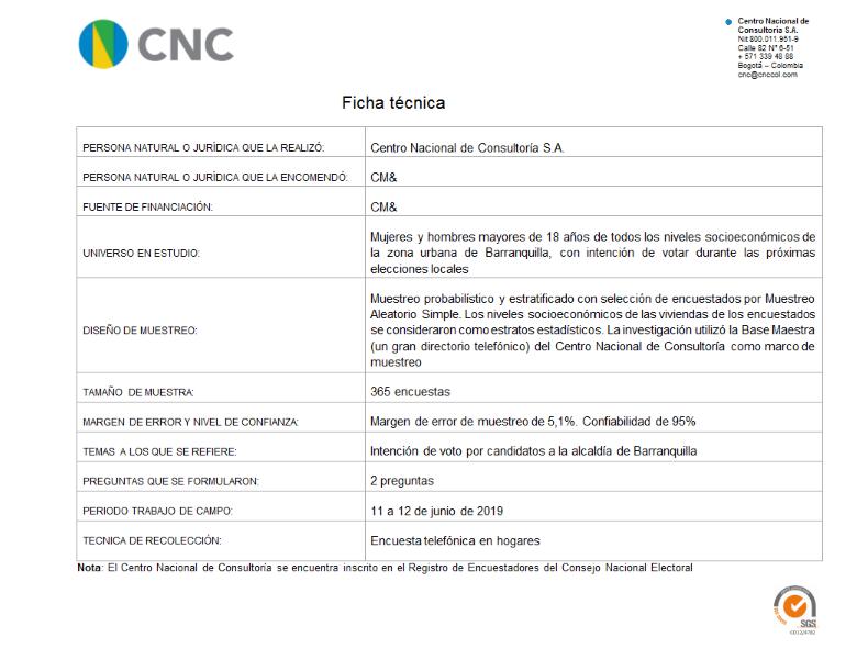 Ficha Técnica Intención de voto Alcaldía de Barranquilla 12-06-2019