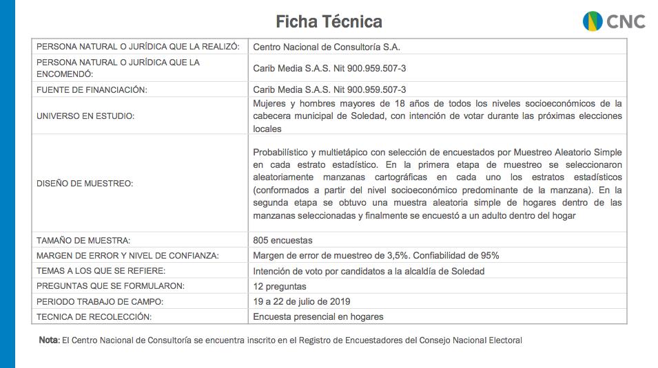 Ficha técnica Alcaldía de Soledad Julio 2019