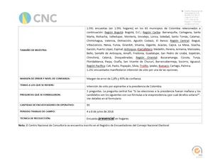 Ficha técnica de Intención de Voto por aspirantes a la Presidencia de Colombia - Segunda Vuelta