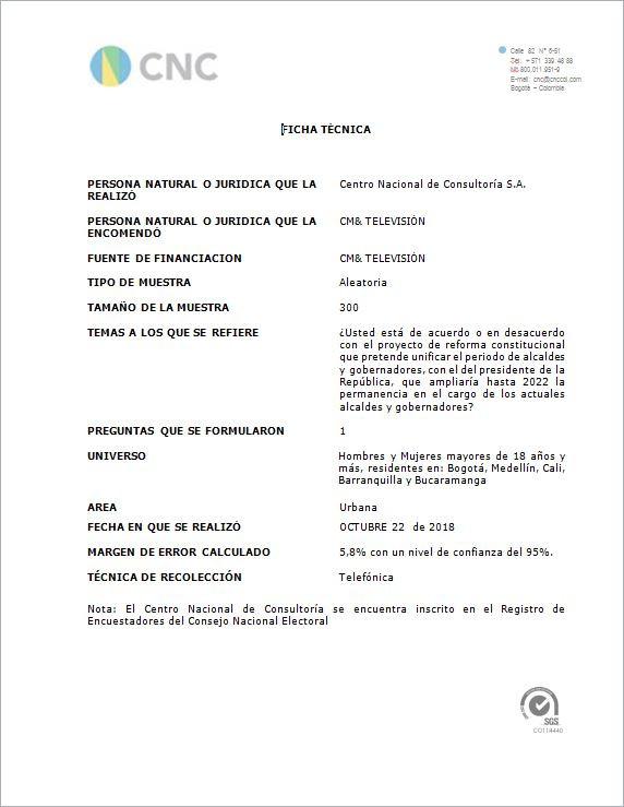 Ficha Técnica Estudio de Opinión Pública