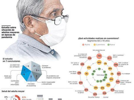 Adultos mayores: rigor, vulnerabilidad y disciplina ante la pandemia