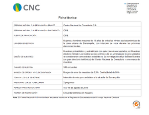 Ficha Técnica - Intención de voto Alcaldía de Barranquilla 16-08-2019