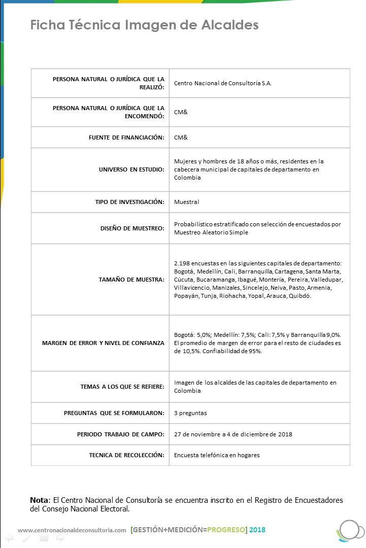 Ficha Técnica Imagen de Alcaldes - Noviembre 2018