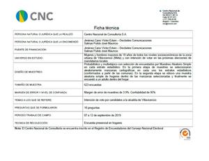 Ficha Técnica de Intención de voto alcaldía de Villavicencio sept 2019