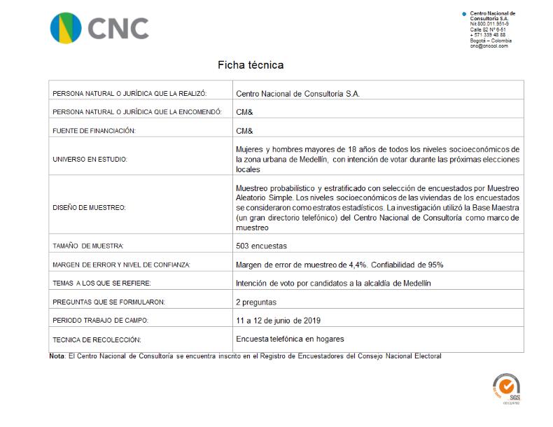 Ficha Técnica Intención de voto Alcaldía de Medellín 12-06-2019