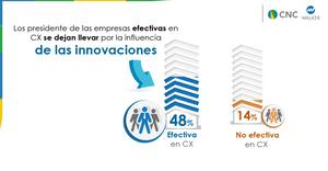 Los presidentes de las empresas que implementan estrategias efectivas que impactan la experiencia