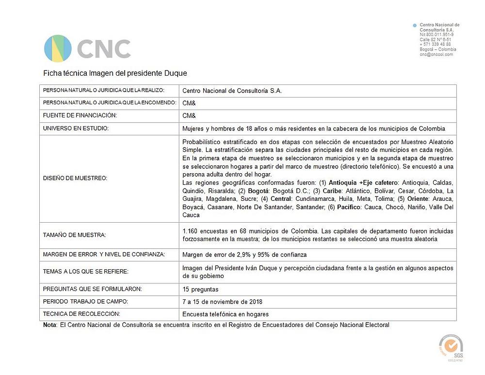 Ficha técnica Imagen presidente Duque 14-nov-2018