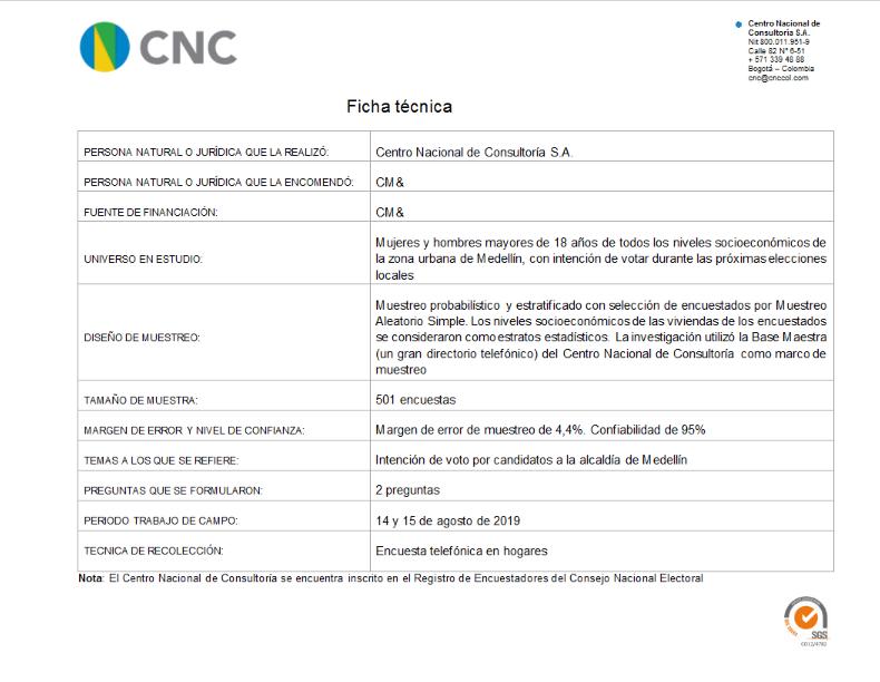 Ficha Técnica Intención de voto Alcaldía de Medellín 15-08-2019