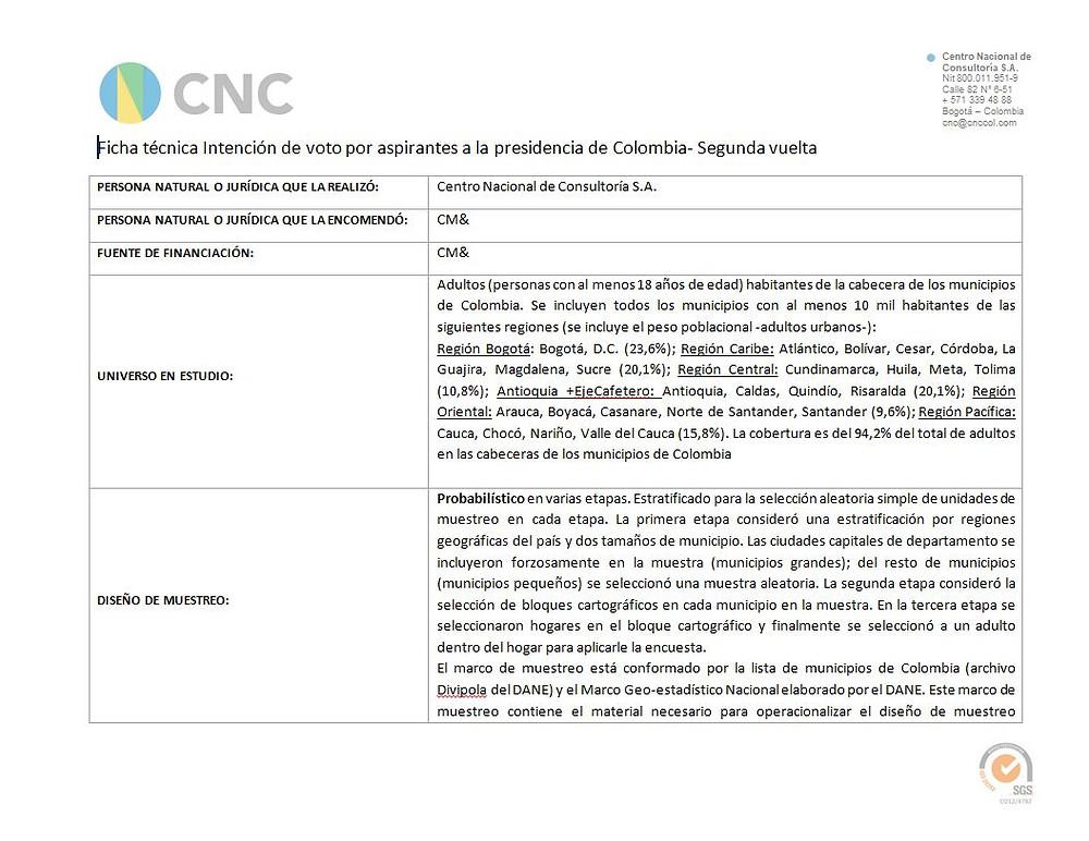 Ficha Técnica Intención de voto Presidenciales 1-06-2018