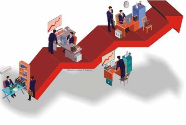 Determinantes de Producción de las empresas