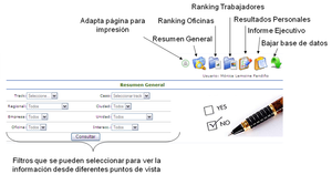 Programa de captura - Evaluación cliente oculto