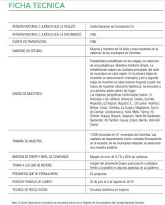 Ficha técnica ZOOM 30-08-2019