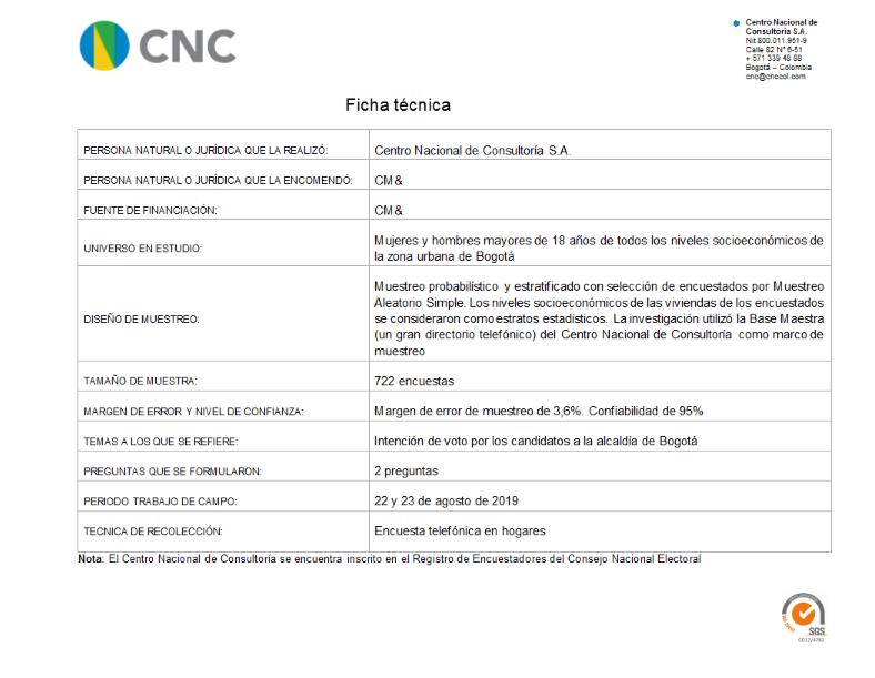 Ficha Técnica - Intención de voto Alcaldia de Bogotá 23-08-2019