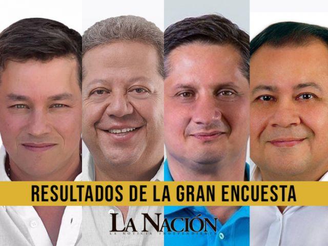 Intención de voto a la Gobernación del Huila
