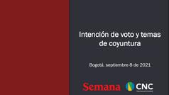Intención de Voto y temas de coyuntura 08-09-2021