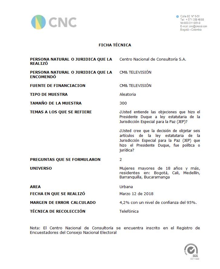 Ficha Técnica - Conocimiento de las objeciones del Presidente Duque a la Ley estatutaria de la JEP