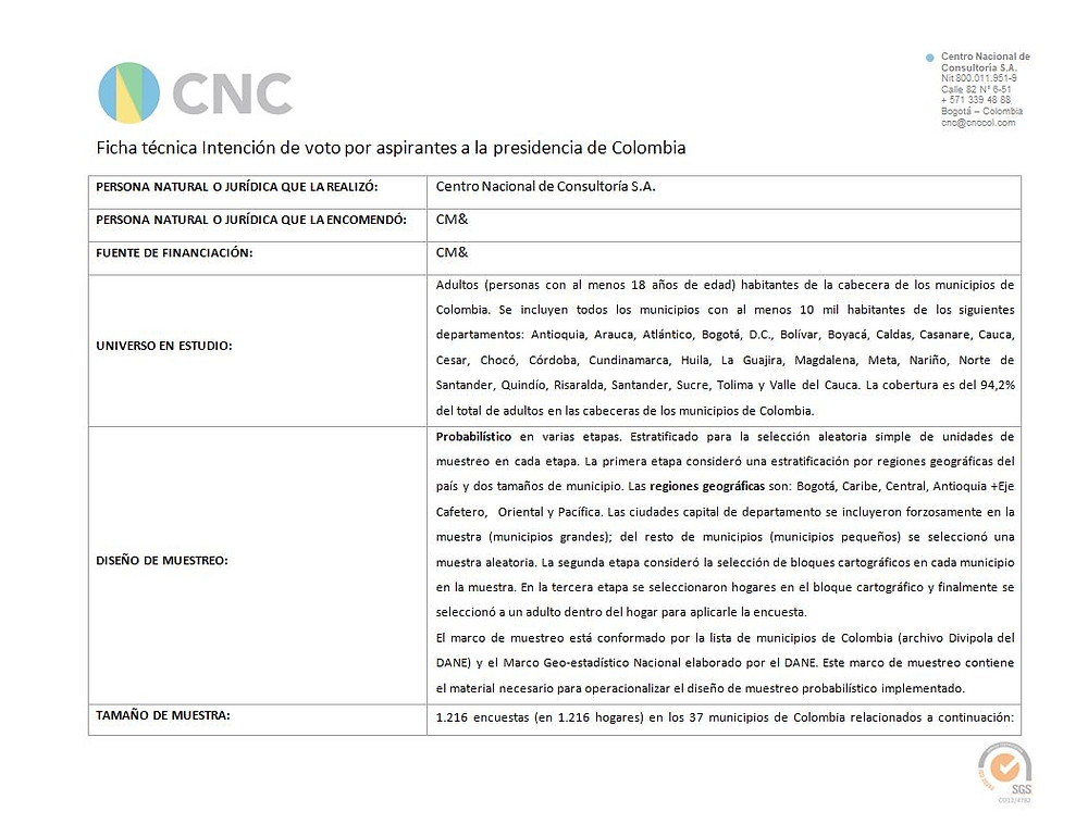 Ficha técnica - Intención de voto presidenciales 2018 | 18 de abril 2018