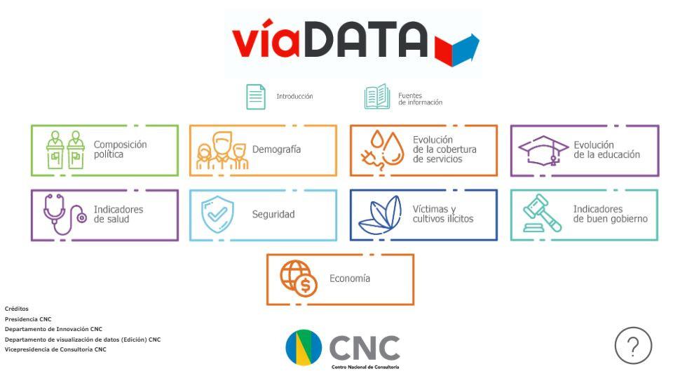 VíaData - Centro Nacional de Consultoría