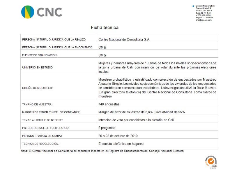 Ficha técnica Intención de voto Alcaldía de Cali 23-10-2019