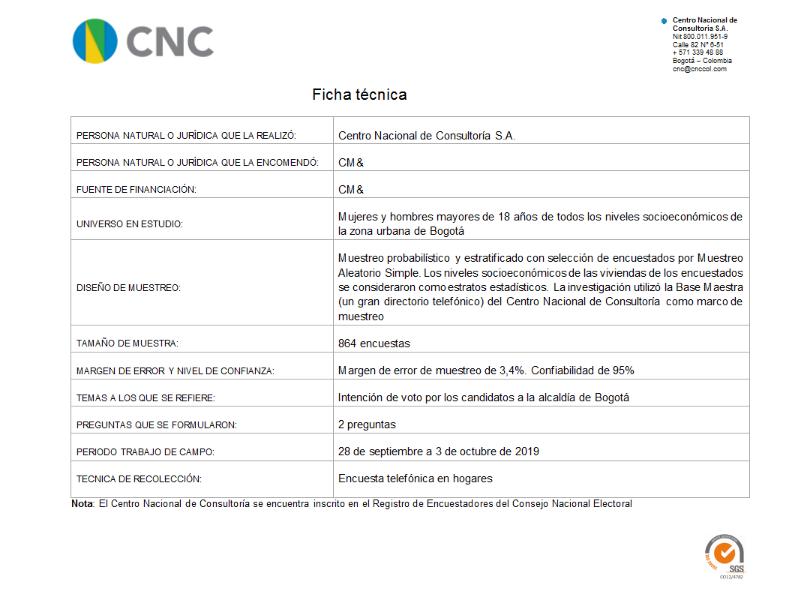 Ficha Técnica Intención de voto alcaldía de Bogotá 03-10-2019