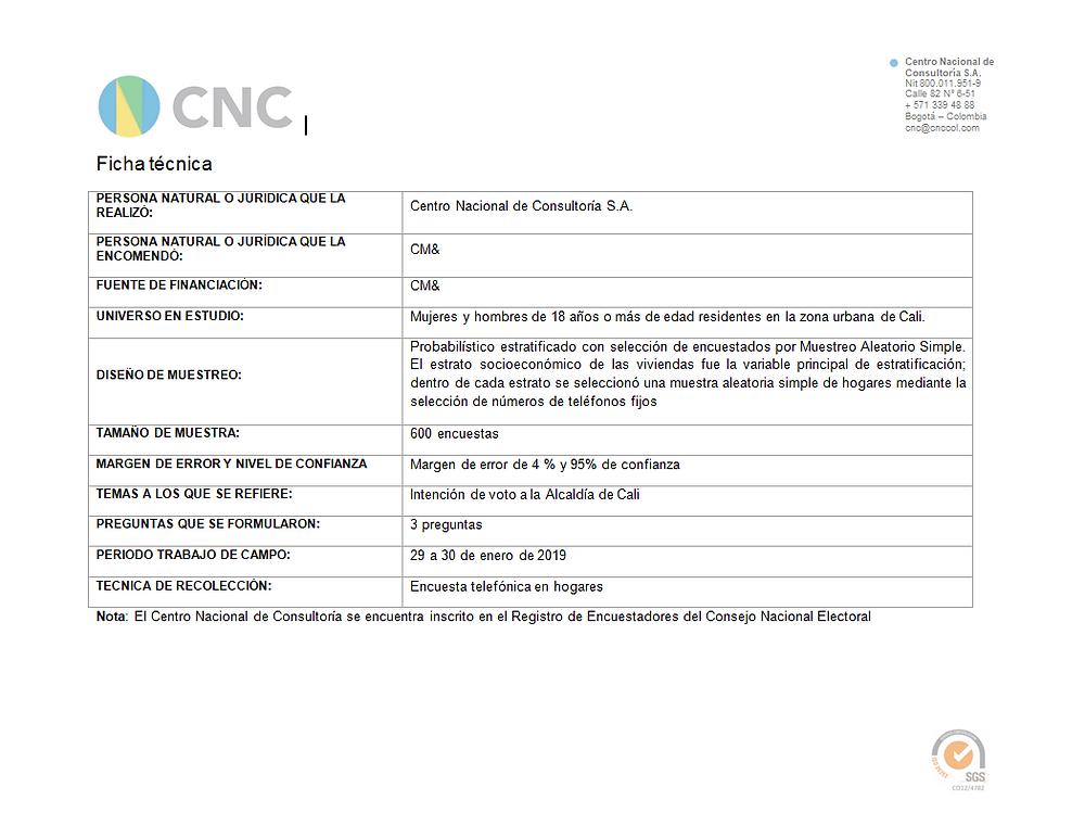 Ficha Técnica Intención de Voto -  Alcaldía de Cali 31-01-2019
