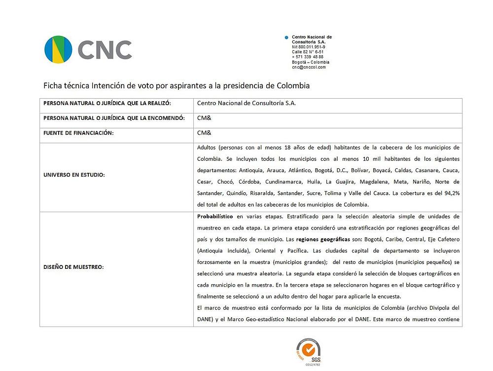 Ficha Técnica Intención de voto por aspirantes a la presidencia de Colombia  8 de Febrero