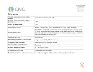 Intención de voto Alcaldía de Medellín 29-01-2019