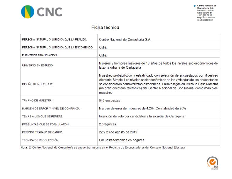 Ficha Técnica - Intención de voto Alcaldia de Cartagena 23-08-2019