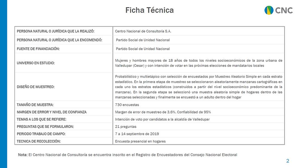 Ficha Técnica Intención de Voto Alcaldía Valledupar  sept. 2019