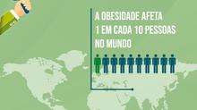 ALERTA: A obesidade afeta 1 em cada 10 pessoas no mundo
