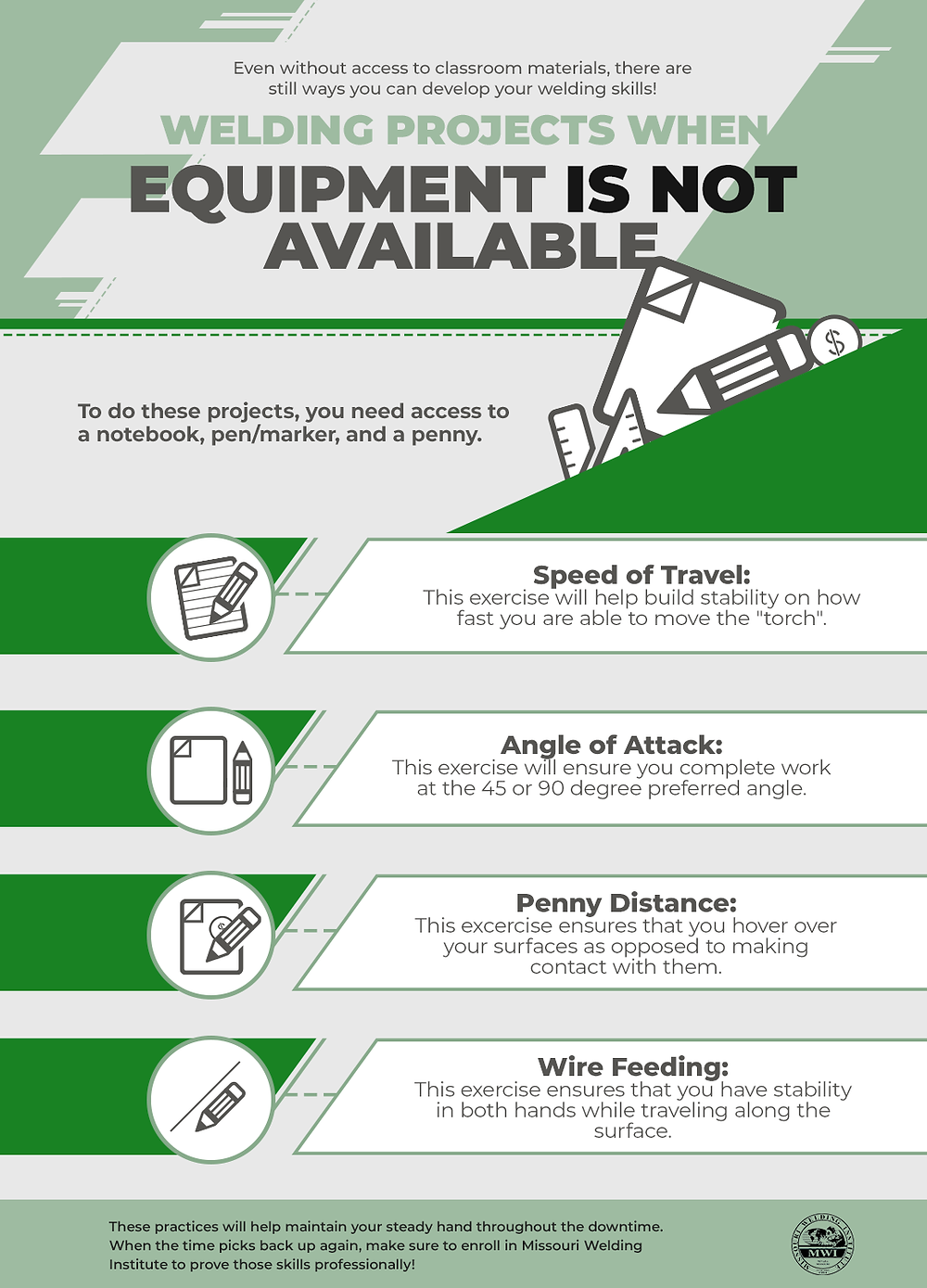 No Equipment Projects Infographic