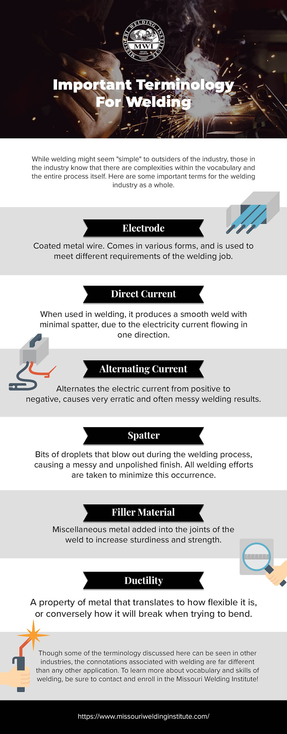 Important Welding Terminology Infographic