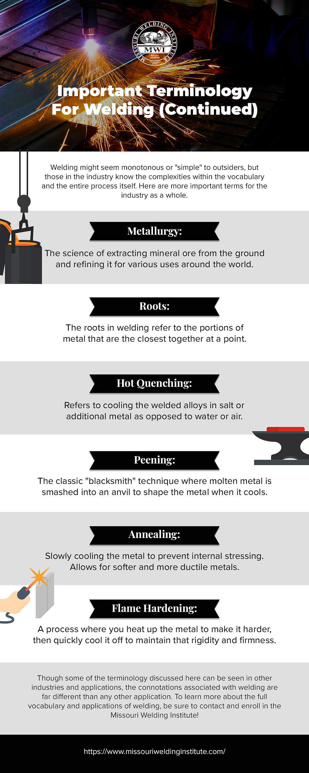 Important Welding Terminology Continued Infographic