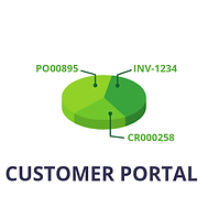CUSTOMER-PORTAL-1.png