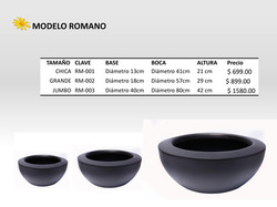 Modelo Romano