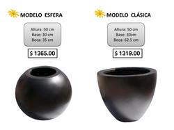 Modelo Esfera y Modelo Clásica