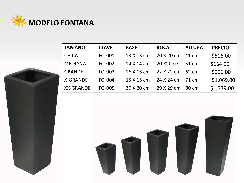 Modelo Fontana