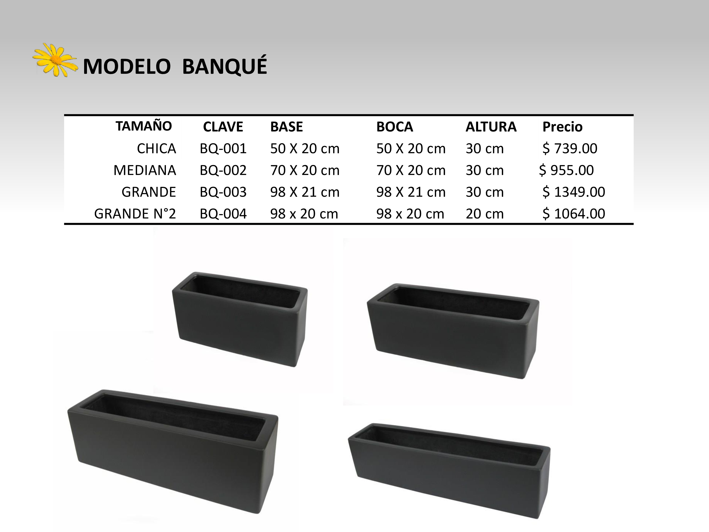 Modelo Banqué