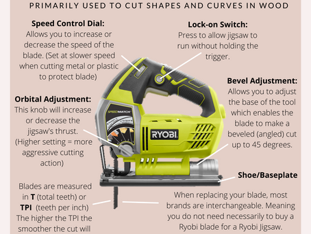 Beginner's Guide to DIY and Tools