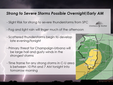 Strong to severe storms possible overnight, early Tuesday morning.