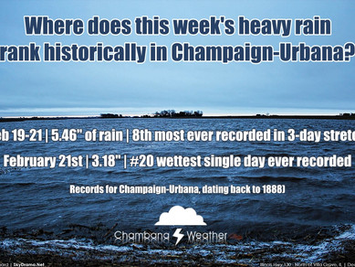 Flooding: Where does this week's rainfall stack up historically?