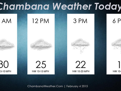 Busy weather day on tap for Wednesday