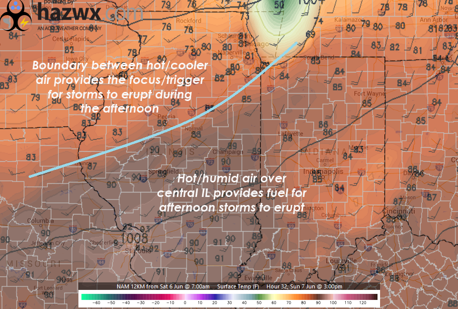 The boundary between rain cooled air to the north, and hot and humid temperatures to the south is clearly shown on this forecast temperature map from 3:00 PM Sunday. This boundary will be the focus for thunderstorms to erupt during the early-mid afternoon.