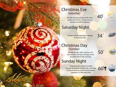 Updated look at your Christmas weekend forecast