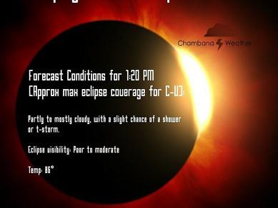 Champaign-Urbana Solar Eclipse Forecast