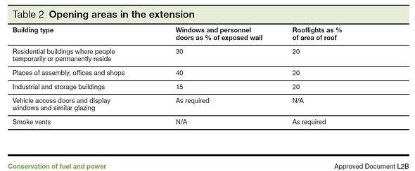 L2B-glazing-criteria.jpg