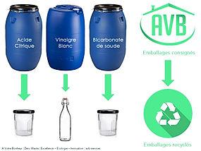Réduire les bouteilles en plastique