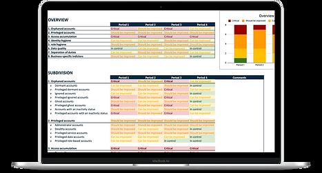 Screenshot of key identity indicator canvas
