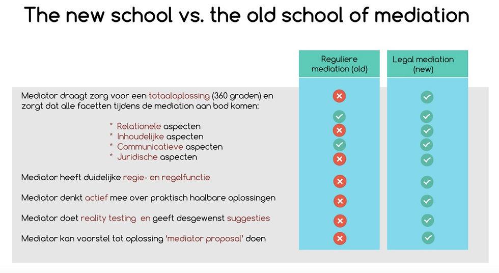 Old school vs legal mediation.jpg